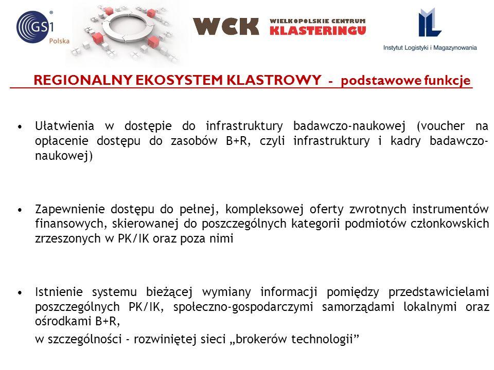 REGIONALNY EKOSYSTEM KLASTROWY - podstawowe funkcje