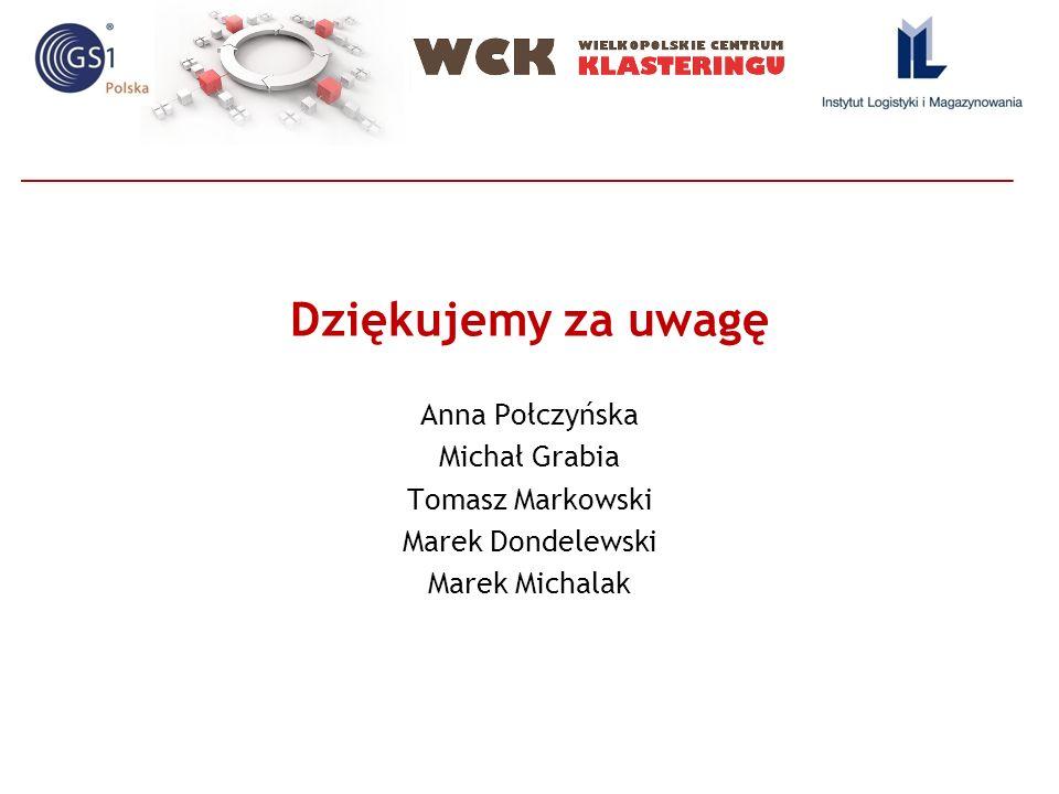 Dziękujemy za uwagę Anna Połczyńska Michał Grabia Tomasz Markowski