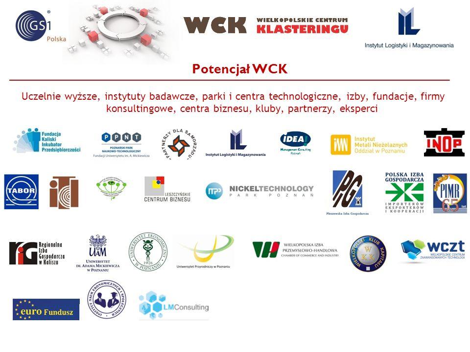 Potencjał WCK
