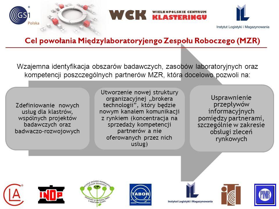 Cel powołania Międzylaboratoryjengo Zespołu Roboczego (MZR)