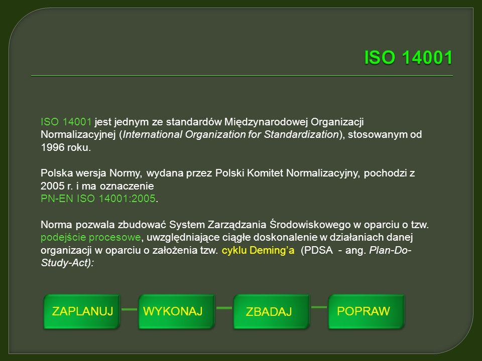 ISO 14001 ZAPLANUJ WYKONAJ ZBADAJ POPRAW