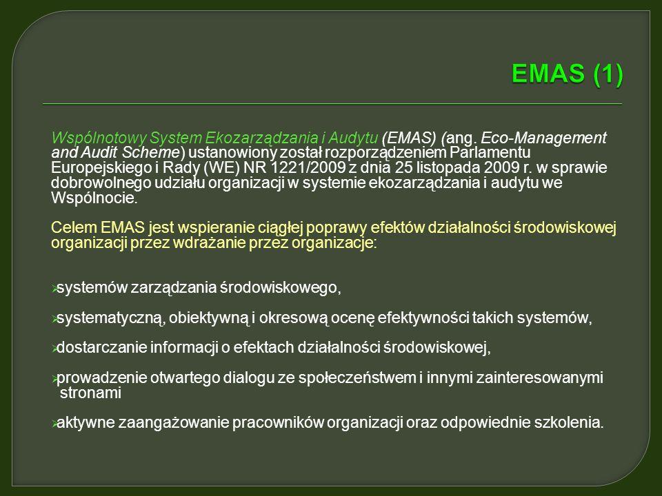 EMAS (1)