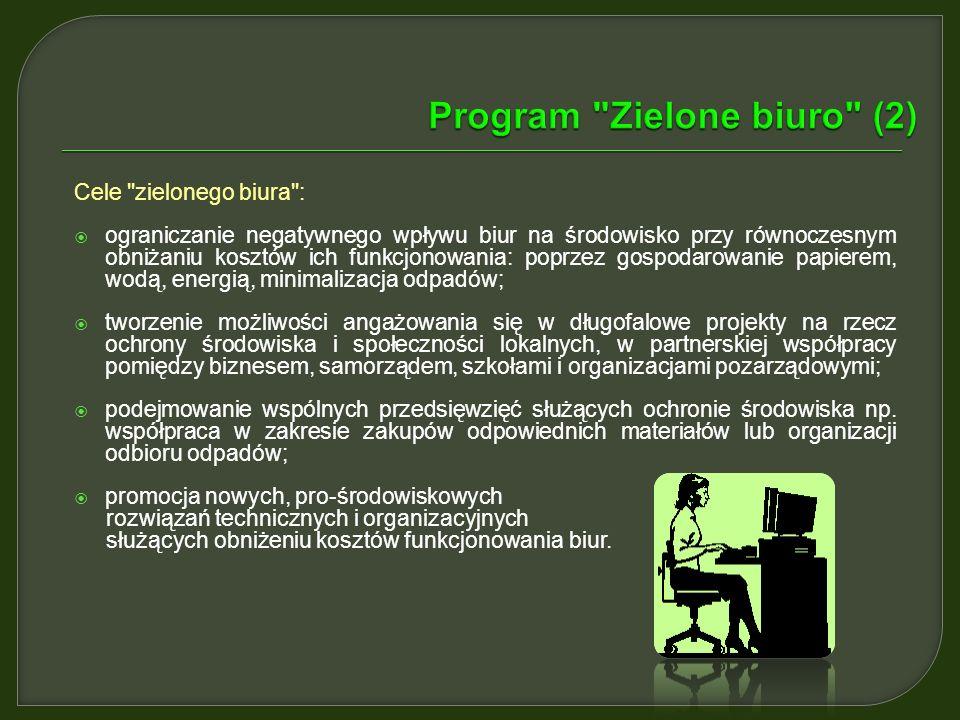 Program Zielone biuro (2)