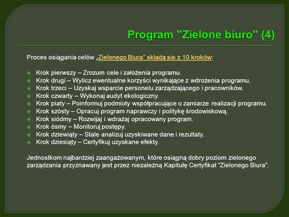 Program Zielone biuro (4)