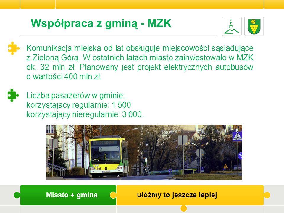 Współpraca z gminą - MZK