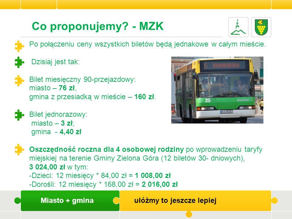 Co proponujemy - MZK Po połączeniu ceny wszystkich biletów będą jednakowe w całym mieście. Dzisiaj jest tak: