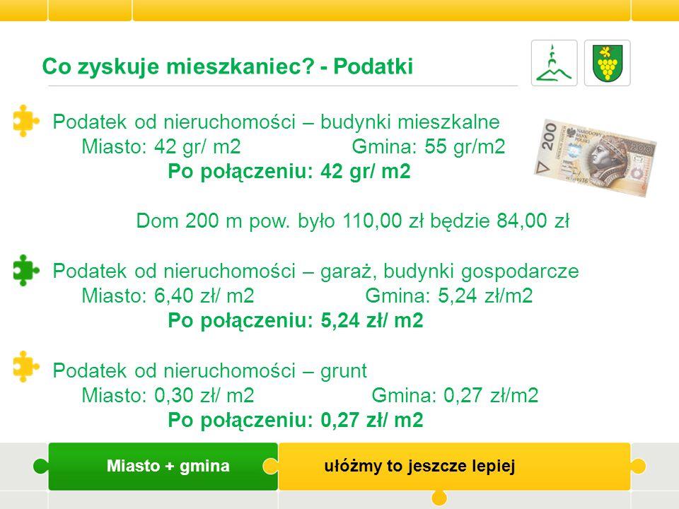 Dom 200 m pow. było 110,00 zł będzie 84,00 zł