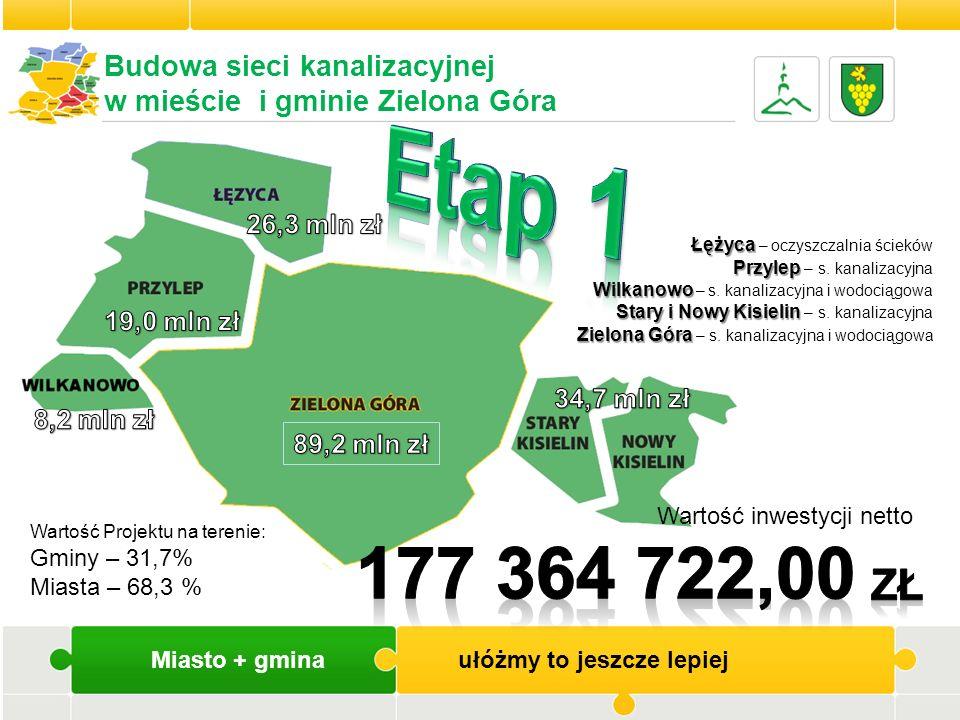 Budowa sieci kanalizacyjnej w mieście i gminie Zielona Góra