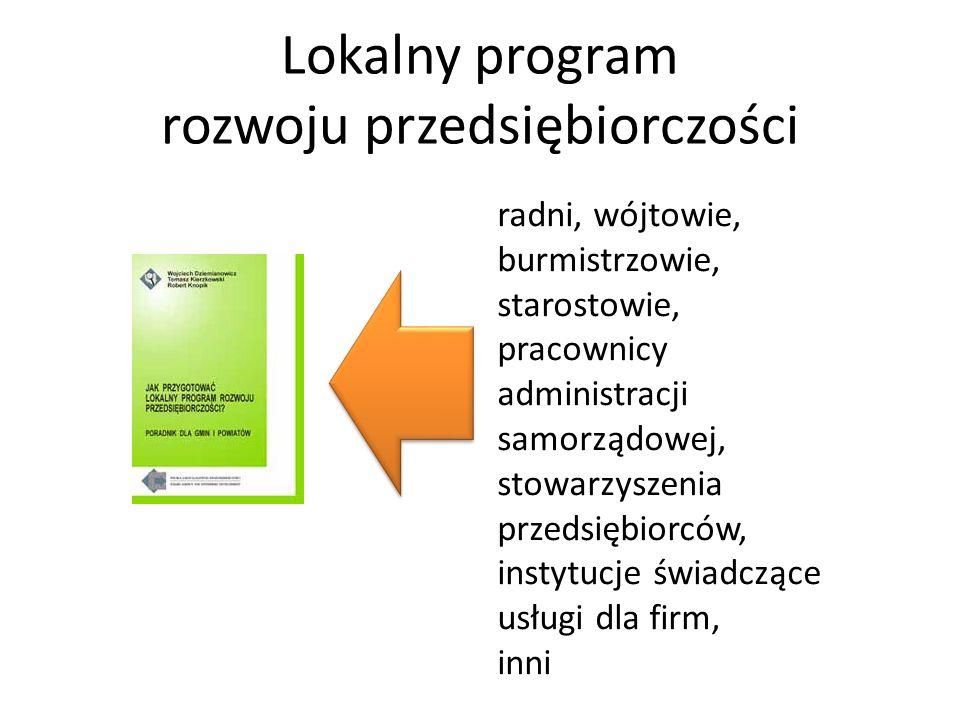 Lokalny program rozwoju przedsiębiorczości