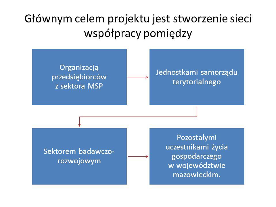 Głównym celem projektu jest stworzenie sieci współpracy pomiędzy