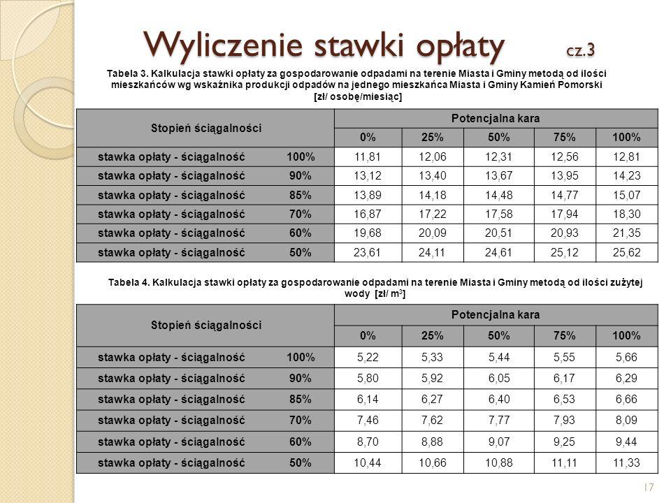 Wyliczenie stawki opłaty cz.3