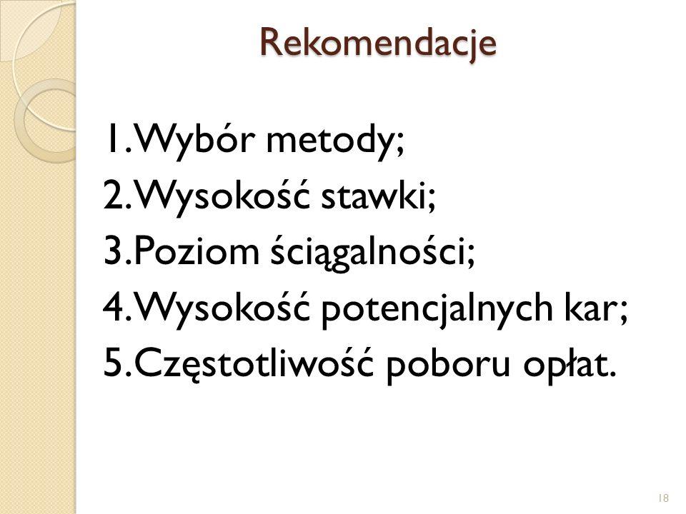 Rekomendacje 1.Wybór metody; 2.Wysokość stawki; 3.Poziom ściągalności; 4.Wysokość potencjalnych kar; 5.Częstotliwość poboru opłat.