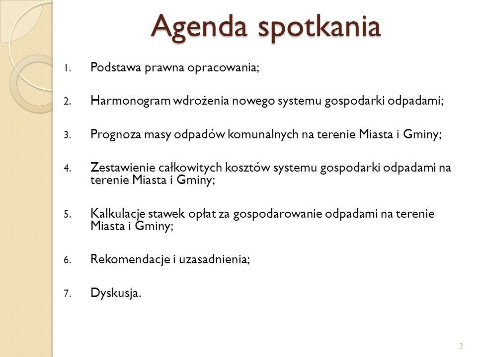 Agenda spotkania Podstawa prawna opracowania;