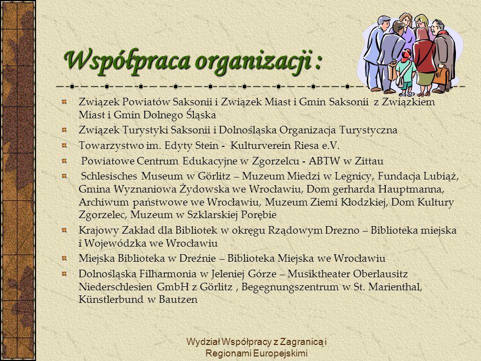 Współpraca organizacji :