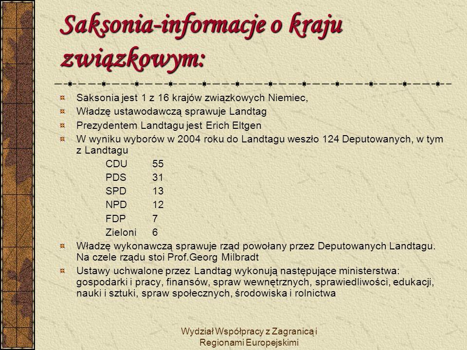 Saksonia-informacje o kraju związkowym: