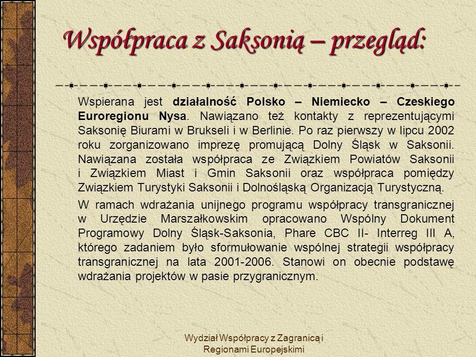 Współpraca z Saksonią – przegląd: