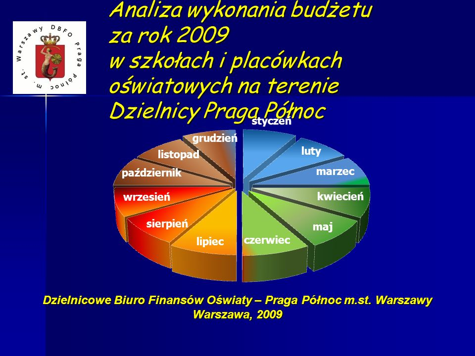 Dzielnicowe Biuro Finansów Oświaty – Praga Północ m.st. Warszawy