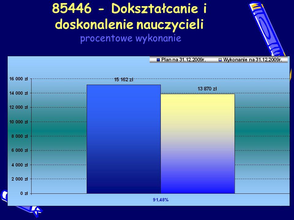 85446 - Dokształcanie i doskonalenie nauczycieli procentowe wykonanie