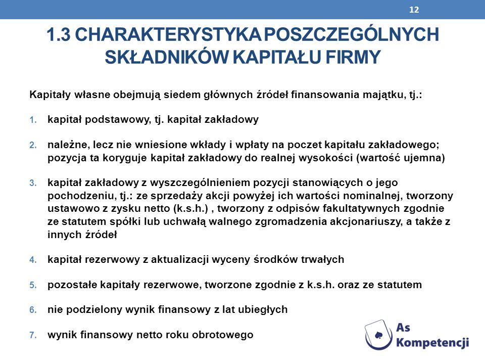 1.3 charakterystyka poszczególnych składników kapitału firmy
