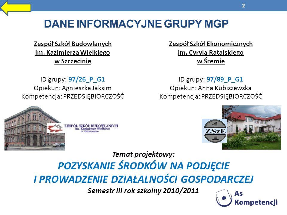 Dane INFORMACYJNE GRUPY MGP