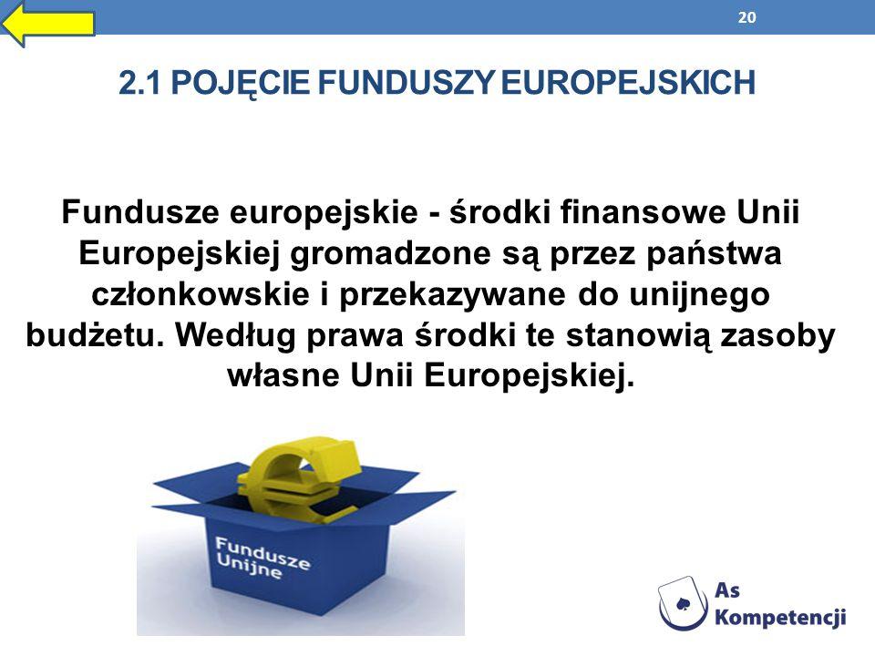 2.1 Pojęcie funduszy Europejskich
