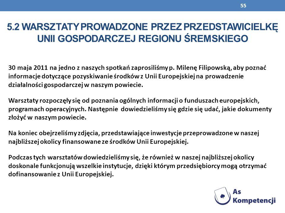 5.2 Warsztaty prowadzone przez przedstawicielkę Unii Gospodarczej Regionu Śremskiego