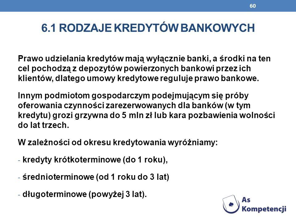 6.1 rodzaje kredytów bankowych