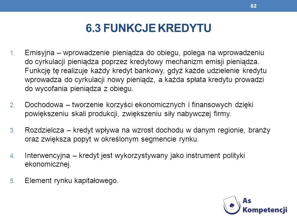 6.3 Funkcje kredytu