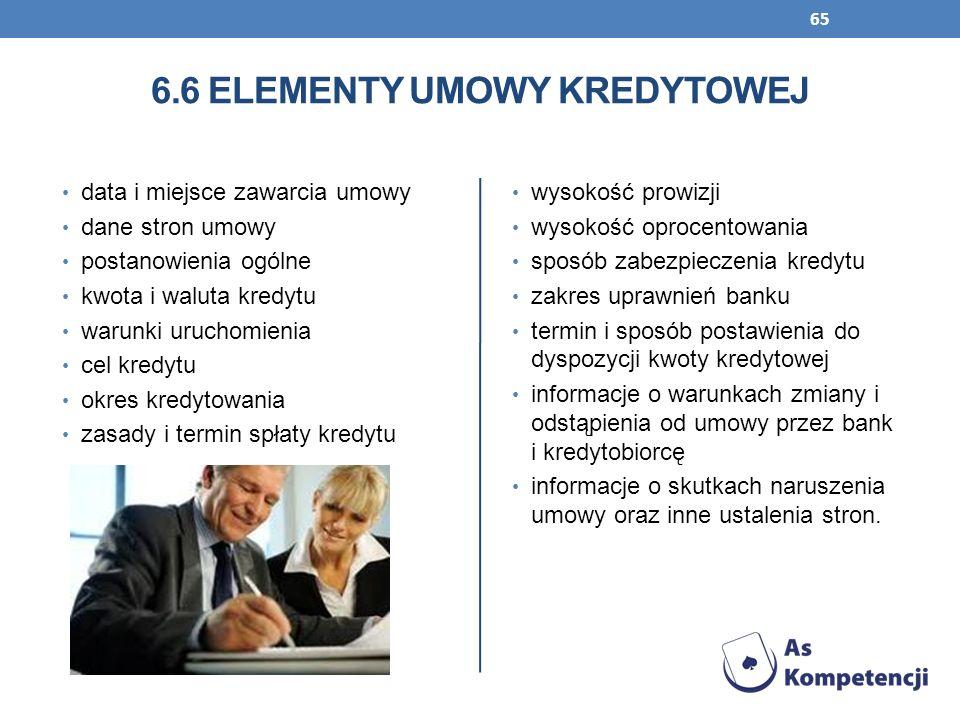 6.6 elementy umowy kredytowej