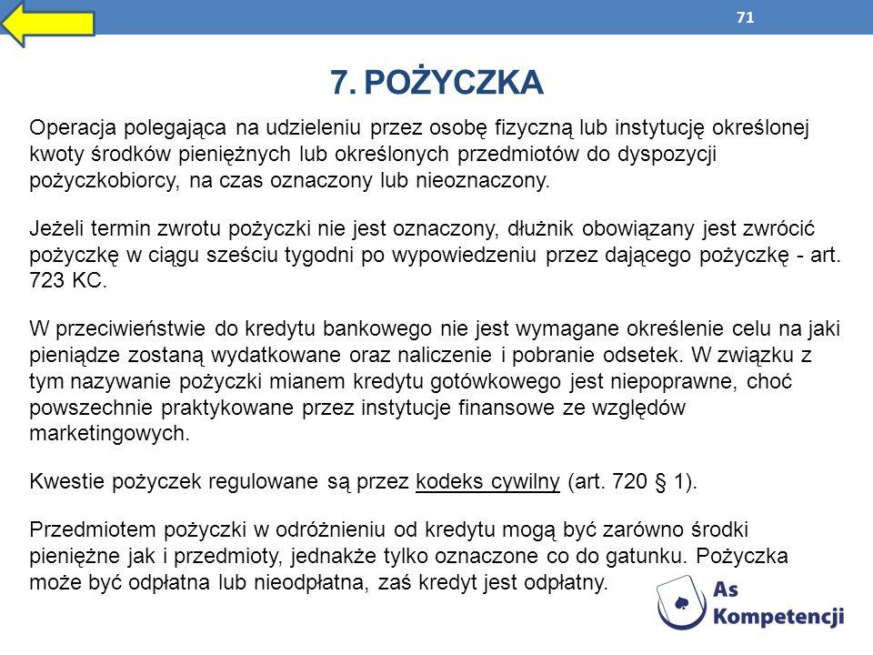 7. Pożyczka