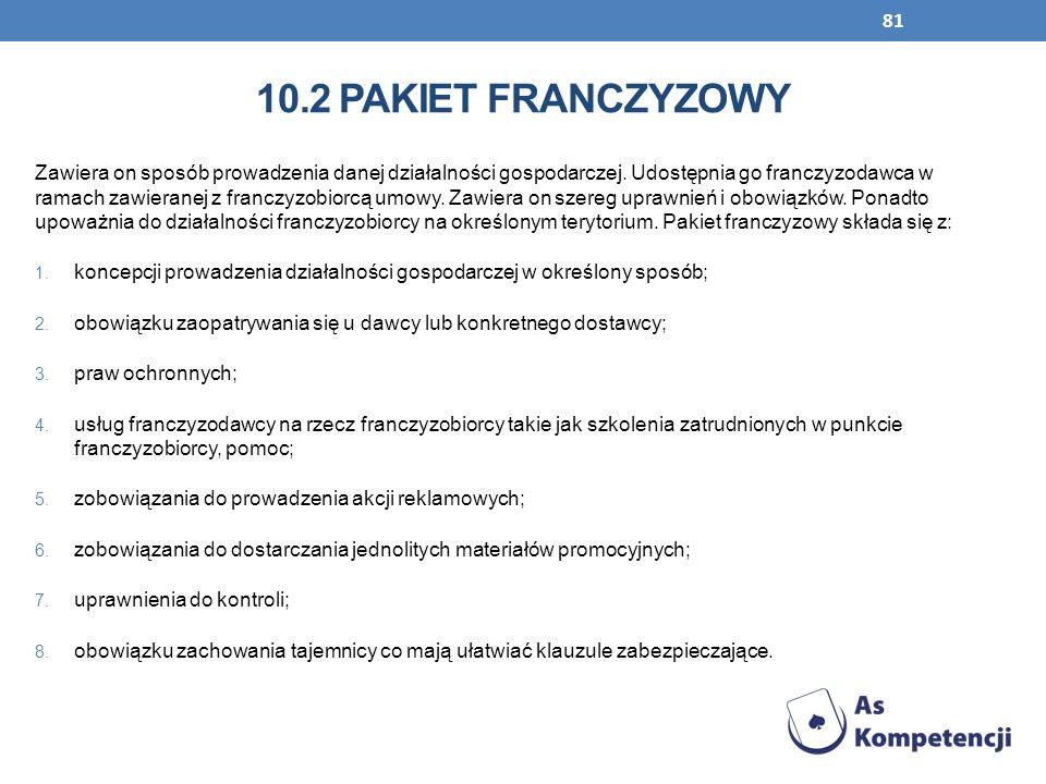 10.2 Pakiet franczyzowy