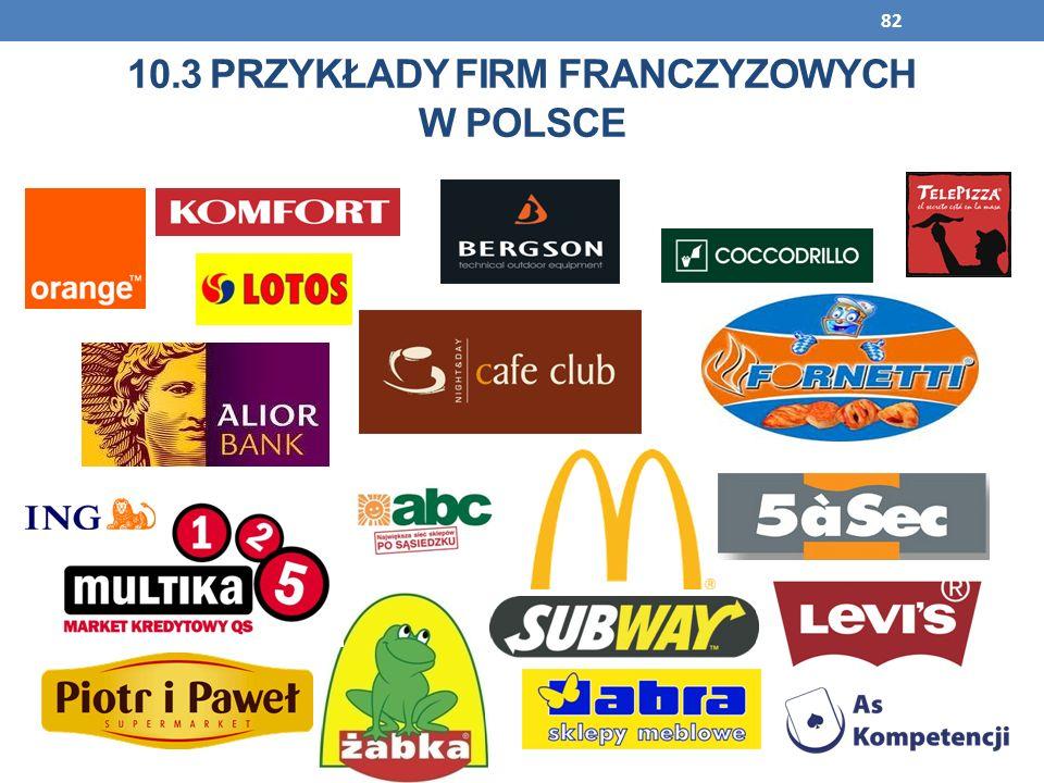 10.3 przykłady firm franczyzowych w polsce