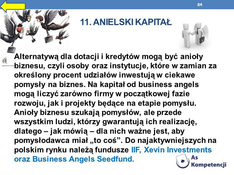 11. Anielski kapitał