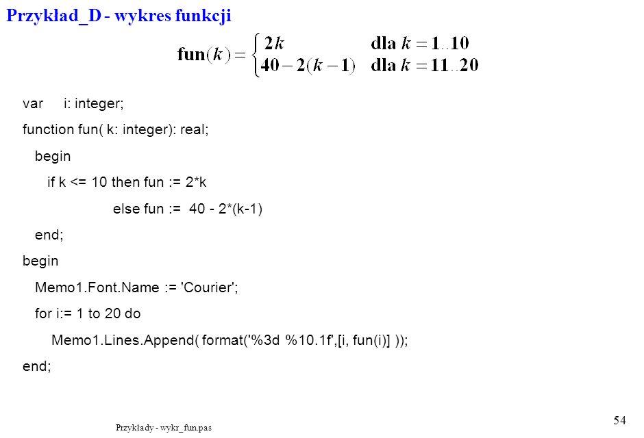 Przykład_D - wykres funkcji