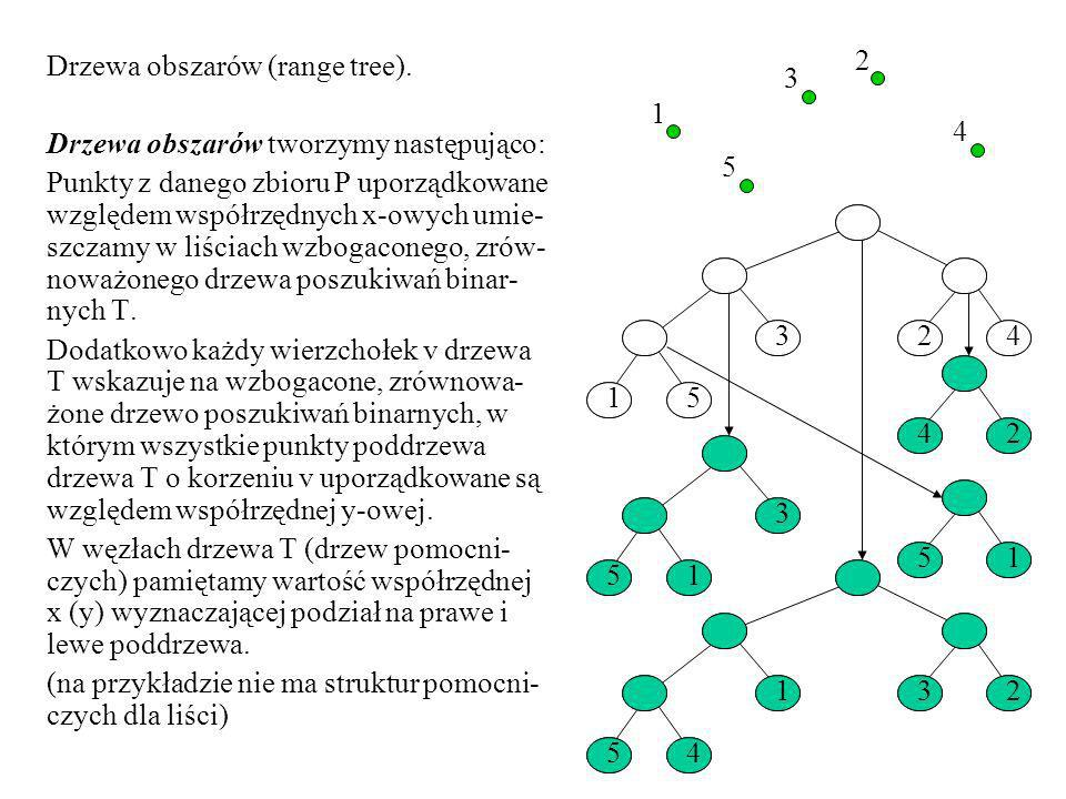2 3. 4. 5. 1. Drzewa obszarów (range tree). Drzewa obszarów tworzymy następująco: