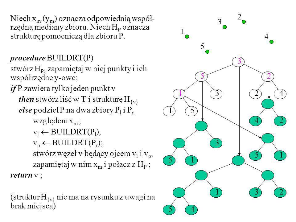 2 3. 4. 5. 1. Niech xm (ym) oznacza odpowiednią współ-rzędną mediany zbioru. Niech HP oznacza strukturę pomocniczą dla zbioru P.