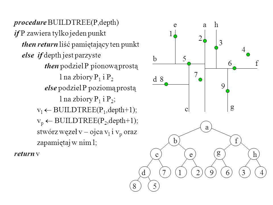 procedure BUILDTREE(P,depth)