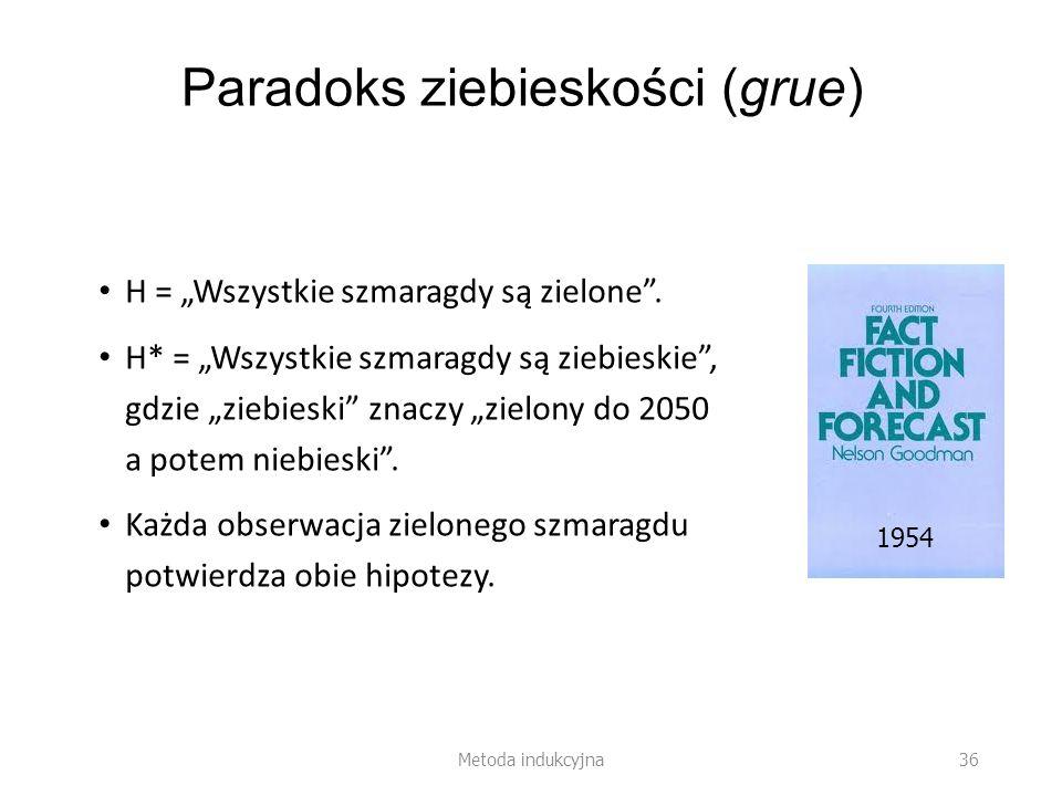 Paradoks ziebieskości (grue)