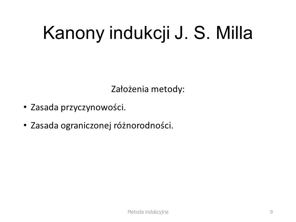 Kanony indukcji J. S. Milla