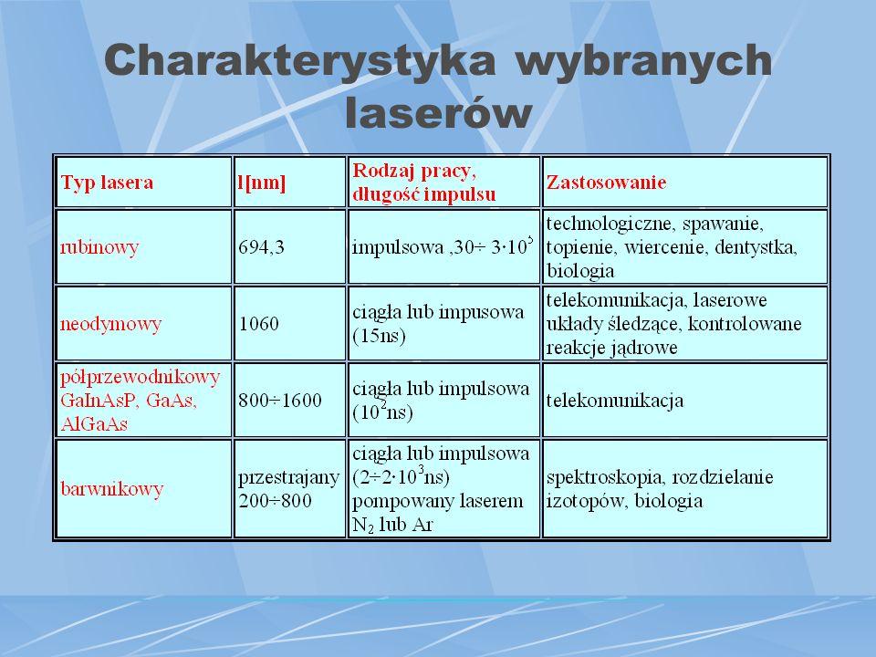 Charakterystyka wybranych laserów