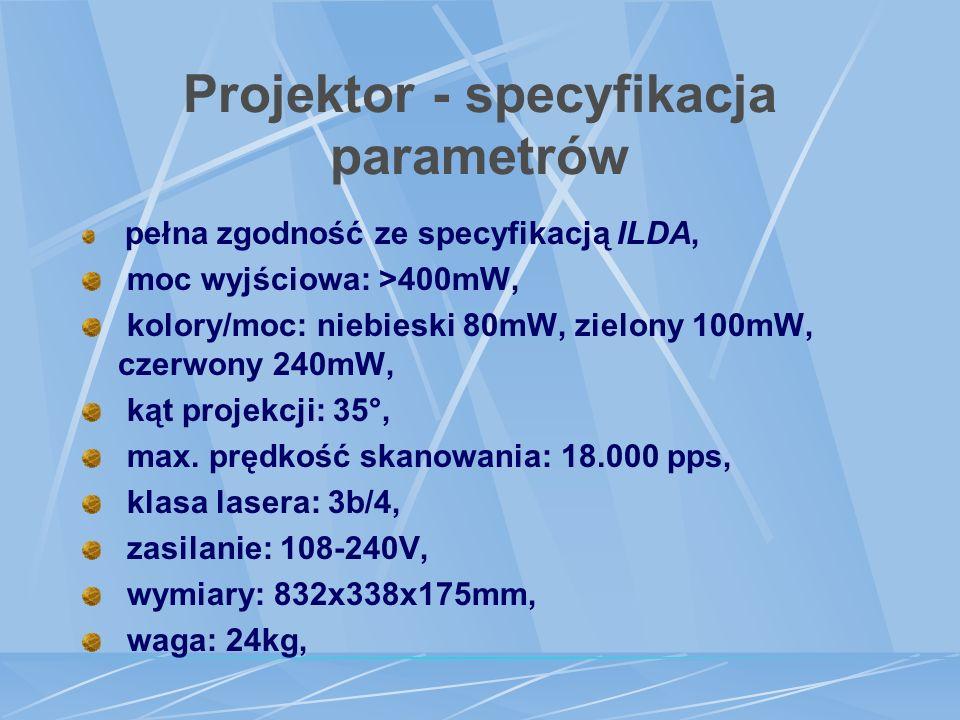 Projektor - specyfikacja parametrów