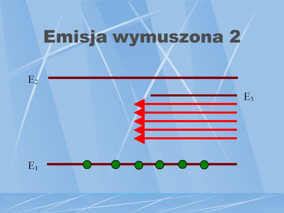 Emisja wymuszona 2