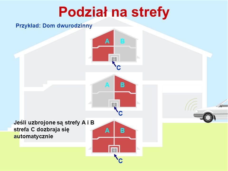 Podział na strefy A B C A B C A B C Przykład: Dom dwurodzinny