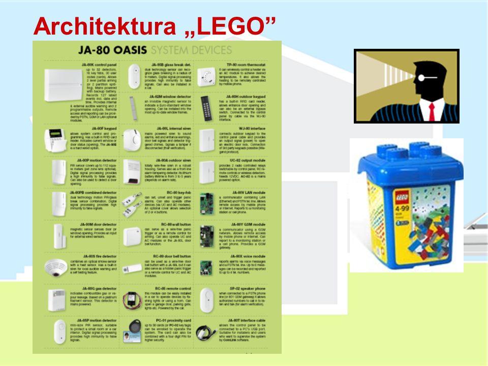 """Architektura """"LEGO"""
