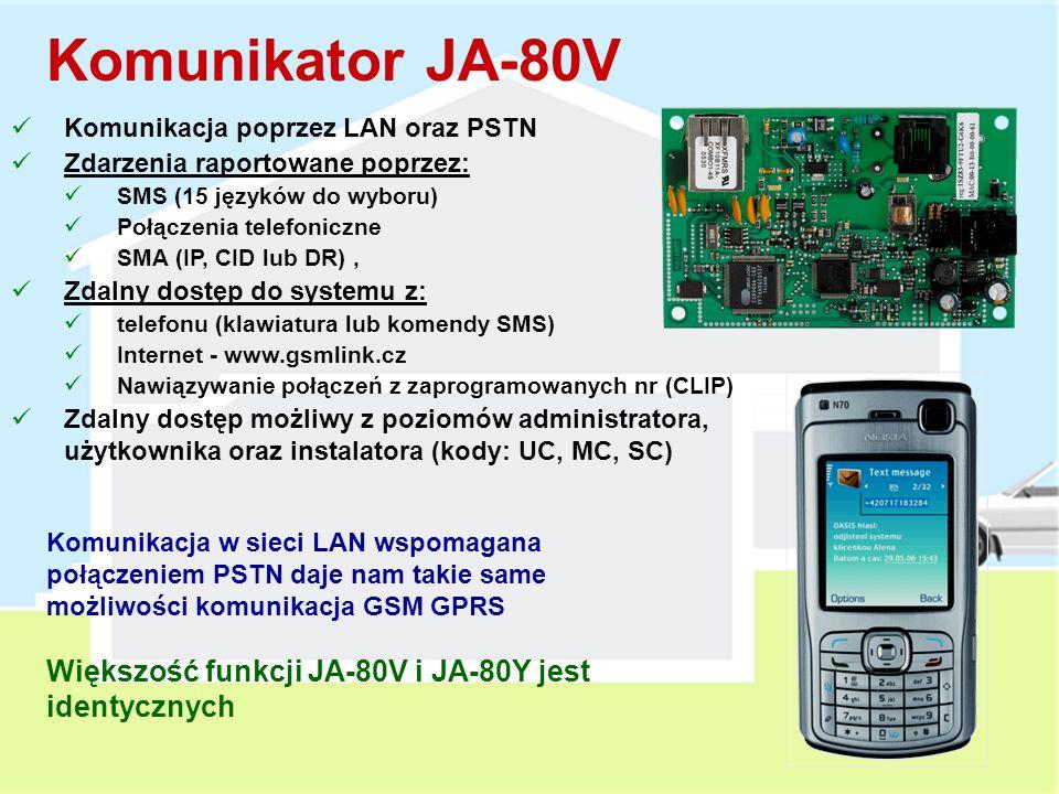 Komunikator JA-80V Większość funkcji JA-80V i JA-80Y jest identycznych