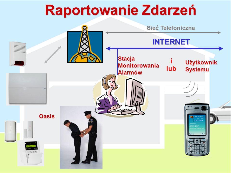 Raportowanie Zdarzeń INTERNET i lub Sieć Telefoniczna Stacja