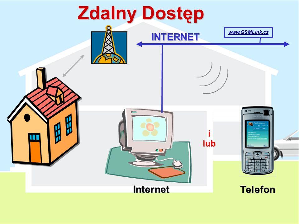 Zdalny Dostęp Remote access from Internet INTERNET Internet Telefon i