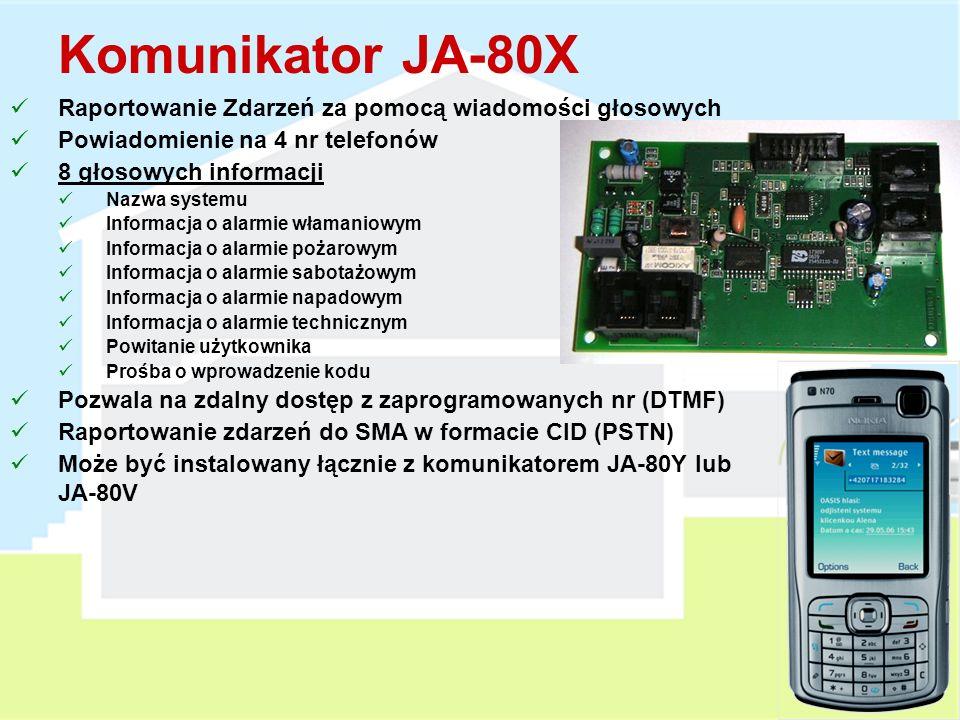 Komunikator JA-80X Raportowanie Zdarzeń za pomocą wiadomości głosowych