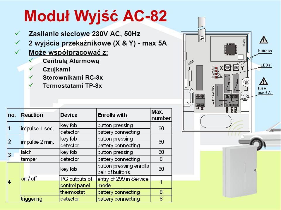 Moduł Wyjść AC-82 Zasilanie sieciowe 230V AC, 50Hz