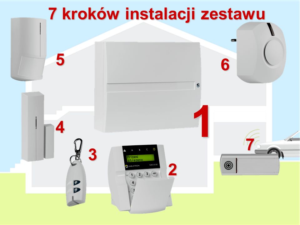 1 7 kroków instalacji zestawu 5 6 4 7 3 2 Install to the board: